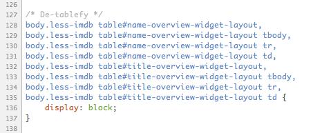 No more tables.