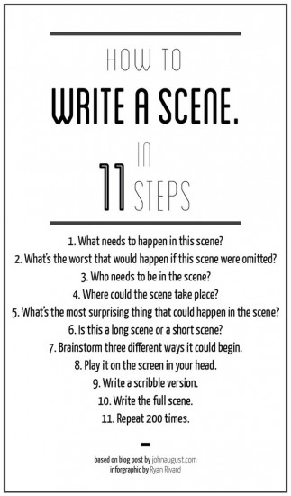 11 steps scene graphic