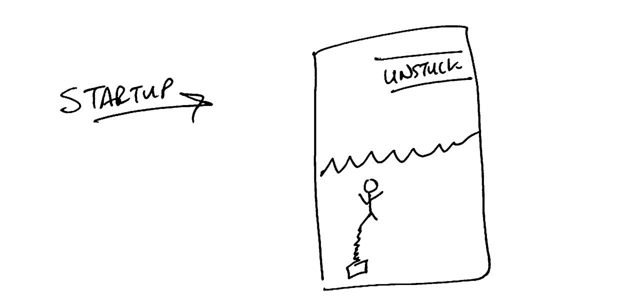 UI drawing